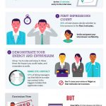 Interview Preparation Infographic