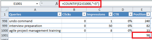Excel For SEO - Ch 1 - 16 - COUNTIF