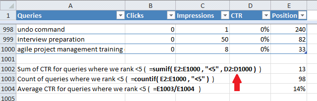 Excel For SEO - Ch 1 - 17 - Sumif