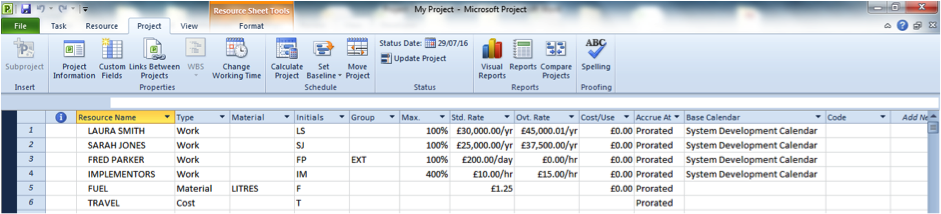 Resource sheet view image in Microsoft Project