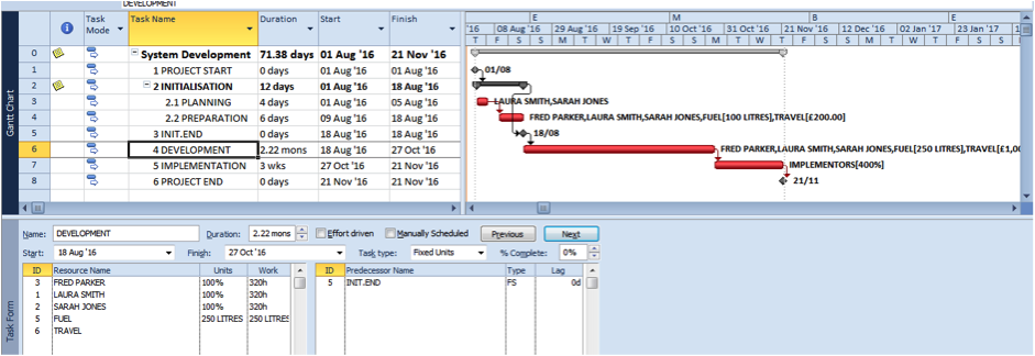 Dual pane view, Gantt chart and tasks in Microsoft Project