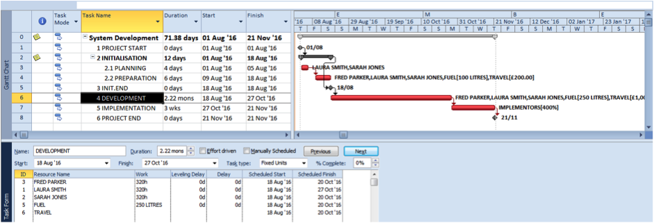 Dual pane view including task start and end dates in Microsoft Project