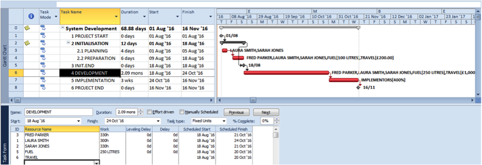 Dual pane view including task pane to edit individual's hours in Microsoft Project