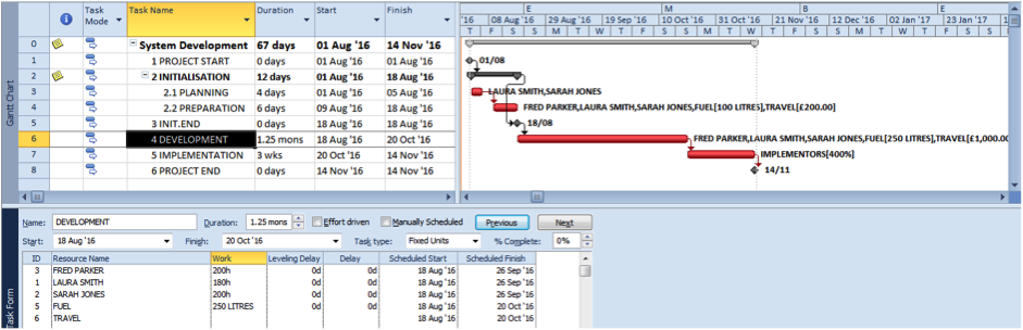 Dual pane view post further changes to resources in Microsoft Project