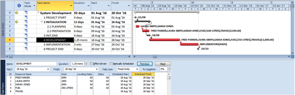 Dual pane view with synchronised end dates for tasks in Microsoft Project