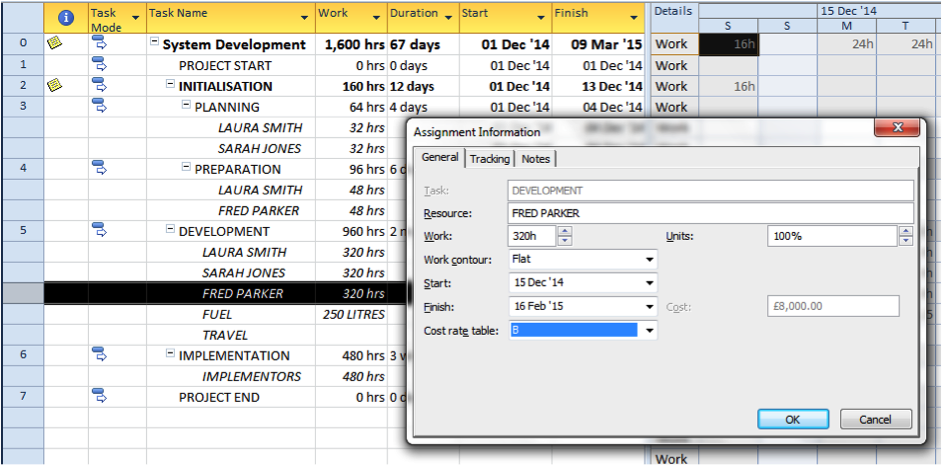 Screenshot of a Cost Rate Table in Microsoft Project