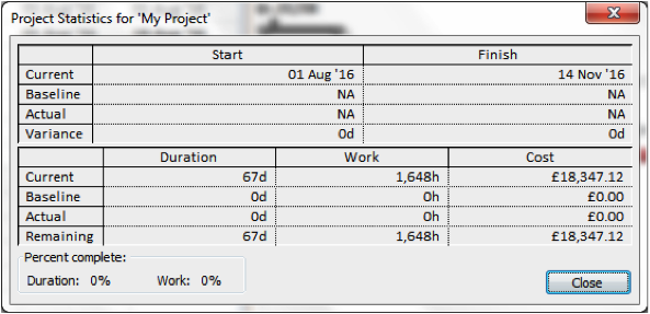 Project statistics dialogue box in Microsoft Project