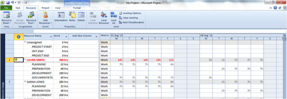 Checking level of allocation of a resource in Microsoft Project