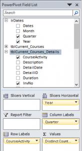 Ch 6 - 4 - Excel PowerPivot PivotTable Field List
