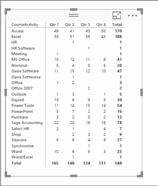 Ch 6 - 8 - Excel PowerBI PivotTable Output