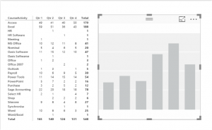 Ch 7 - 4 - Excel PowerBI Visualisations New Visual Commands