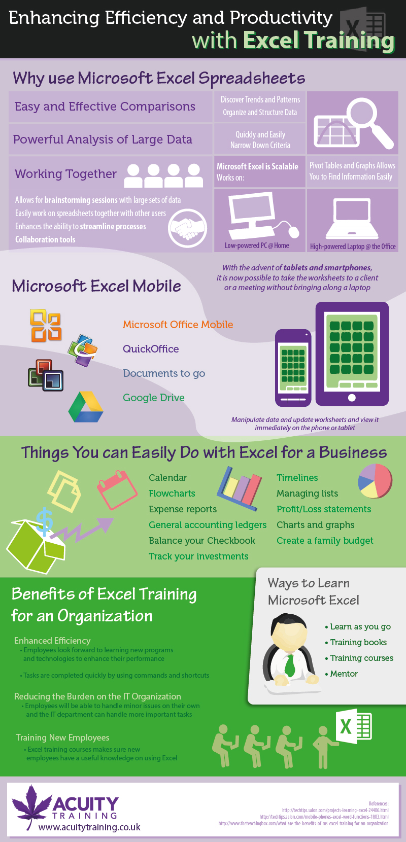 excel training infographic acuity training