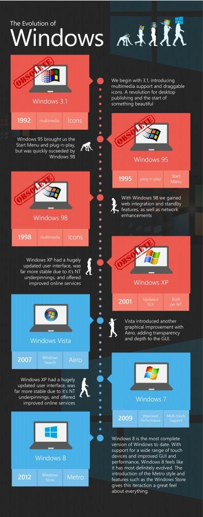 XP Infographic