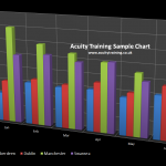 An Introduction to Charts in Excel 2010