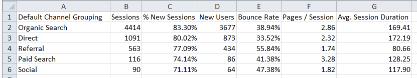 Excel For SEO - Ch 1 - 1 - Tables Intro