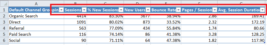 Excel For SEO - Ch 1 - 4 - Completed Table