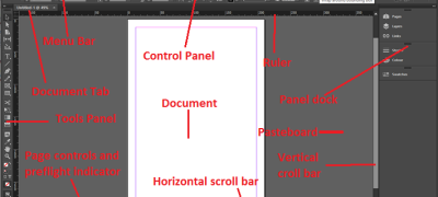 Understanding The InDesign Workspace
