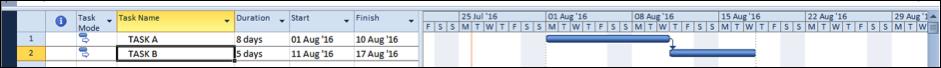 Lead task dependencies screenshot in Microsoft Project