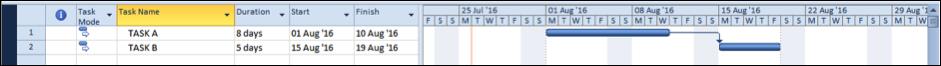 Lag task dependencies screenshot in Microsoft Project