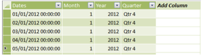 Ch 3 - 3 - PowerPivot Example Data Table With Months
