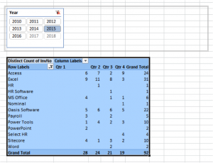 Ch 6 - 5 - Excel PowerPivot Slicer Image