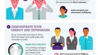 Interview Preparation Infographic