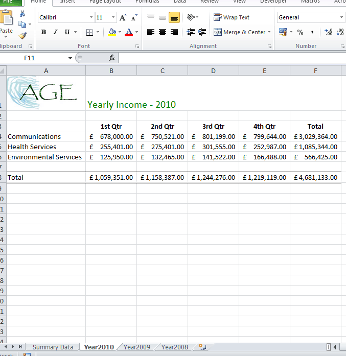 Source data example