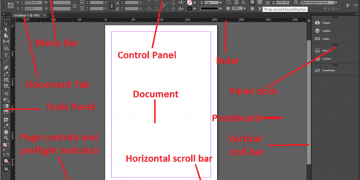 Adobe InDesign: Understanding The Workspace