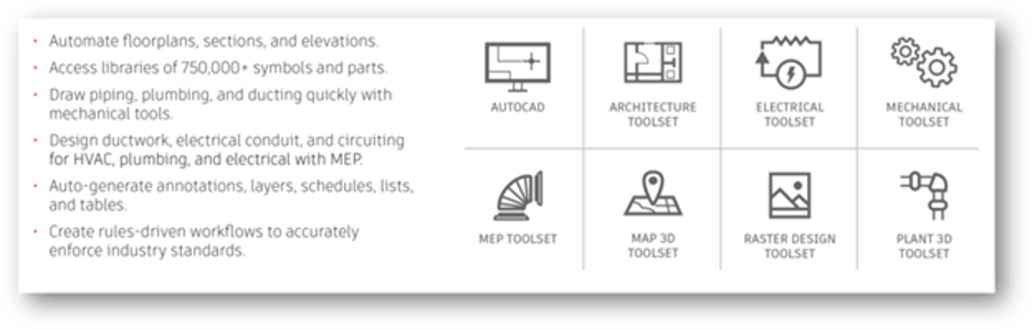 AutoCAD Industry Toolsets