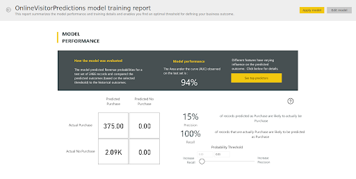 A Report On Your Machine Learning Model's Performance