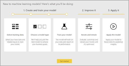 Setting Up New Machine Learning Model